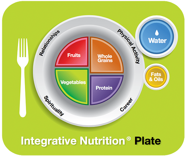 integrative-nutrition-plate